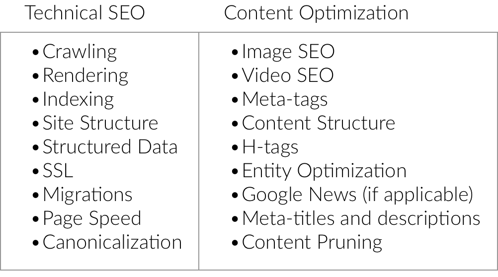 technical SEO Points